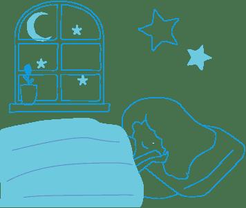 寝心地の違いでぐっすり