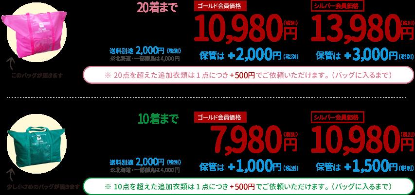 20点詰め放題は10980円または13980円、10点詰め放題は7980円または10980円
